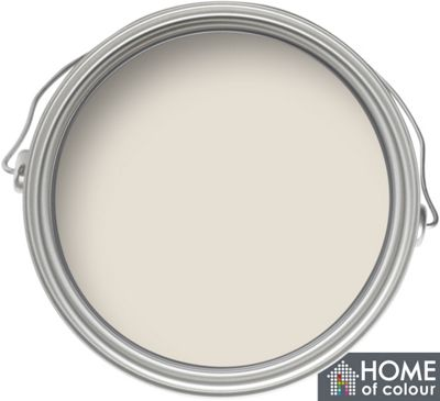 Homebase Kitchen And Bathroom Paint Putty