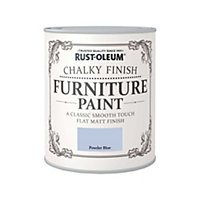 Rust-Oleum Chalky Furniture Paint Powder Blue 125ml