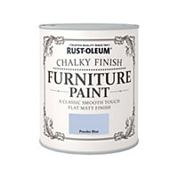 Rust-Oleum Chalky Furniture Paint Powder Blue 750ml